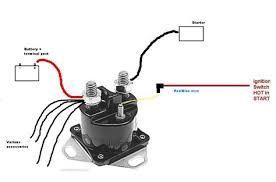 basic ford solenoid wiring diagram full
