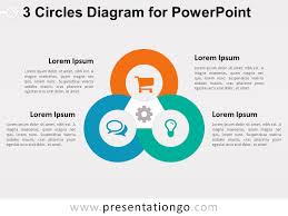 Circle Charts That Overlap 3 Circles Diagram For Powerpoint Presentationgo Com