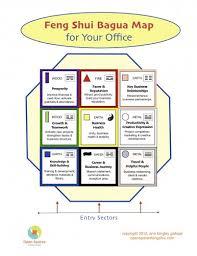 office desk feng shui. Modren Office Office Feng Shui Colors Fung Tips For Your Online Business Inside Desk