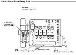 honda civic fuse box diagrams honda tech 97 Honda Civic Fuse Box diagram of the fuse box under the hood 1997 honda civic fuse box