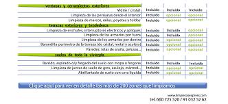 Busco Trabajo De Limpieza En Valencia Valencia  Servicios De Trabajo De Limpieza En Valencia