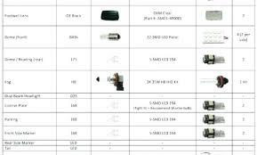 Led Bulbs Conversion Chart Liveoutdoor Co