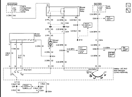 03 cavalier fuse box wiring schematic 2019 • 2000 chevy cavalier the blower keeps blowing fuses