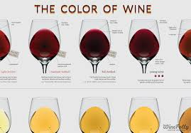 wine aging chart the wine color chart wine folly