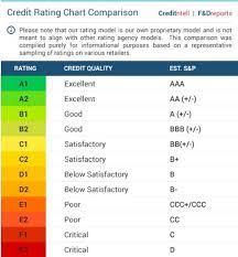 21 Accurate Ecs Chart Retrieval Services Phoenix Az