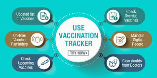 Child Immunisation Chart Immunization Schedule Vaccination Chart 2019 India