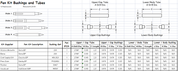 Bushing And Tubing Sizes For Pen Kits The International
