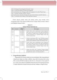 Berikut ini adalah latihan uji kompetensi perawat (ukom) bagian ke 4 beserta kunci jawabannya review: Uji Kompetensi Bab 5 Ilmusosial Id