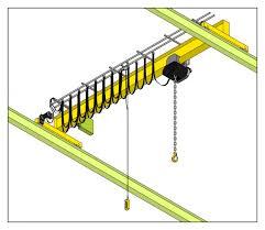 Zip Crane Design Cranes Safe Work Australia