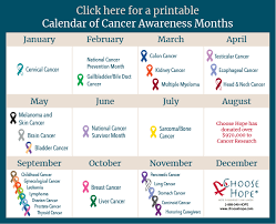 Cancer Color Chart Months 15 Actual Cancer Ribbons Colours And Meanings