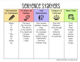 best sentence starters ideas learning log get students excited about opinion writing these 4 ideas