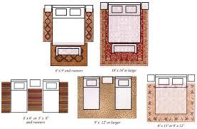 Living Room Area Rug Size Design600800 Living Room Rug Size 17 Best Ideas About Area Rug