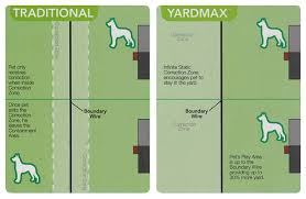 petsafe invisible fence installation fence gallery how the petsafe yardmax containment system works
