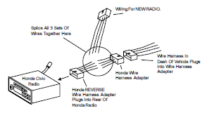honda wiring harness diagram honda image wiring 1998 honda civic radio wiring harness diagram wiring diagram on honda wiring harness diagram