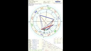 Astrology Drake