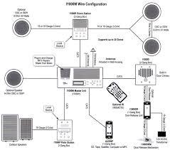ceiling speaker wiring diagram online wiring diagram ceiling speaker wiring diagram wiring diagramspeaker wiring diagram room wiring diagraminterested in intrasonic hand held remote