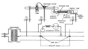 lionel train e unit wiring diagrams wiring diagram schematics auto block system relays rectifier etc o gauge railroading on