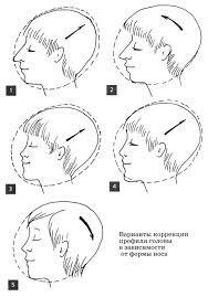Коррекция формы лица с помощью причёски Так что корректируя форму лица с помощью стрижки нужно помнить что все линии и детали прически должны естественно сочетаясь друг с другом