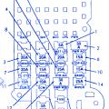 chevrolet cavalier rs drl 1996 fuse box block circuit breaker chevrolet blazer 1996 fuse box block circuit breaker diagram