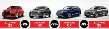 2019 Audi Q3 Vs Q5 Vs Q7 Vs Q8 Near Schaumburg Il