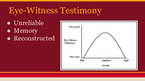 eyewitness testimony essay describe and evaluate research by e loftus into eye witness texas declaration of independence the gilder