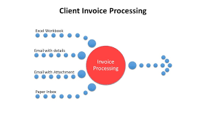How To Make A Invoice Custom Are You Missing Customer Invoices Maximilian Consulting