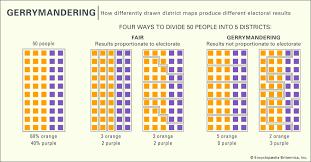 District Lines Size Chart Gerrymandering Definition Litigation Facts Britannica