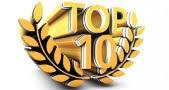 Топ 10 <b>Лучшие песни</b> группы <b>Комбинация</b>