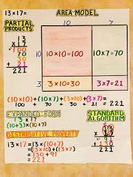 Multiplication: Area Model, Partial Products, Expanded Form ...