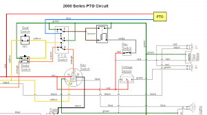 pto stopped working cadet 2130 kohler 12 5s only cub cadets here is a diagram of the pto circuit i drew up a while back if you have questions ask away