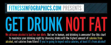 Get Drunk Not Fat Chart Get Drunk Not Fat Infographic Hoboken Happy Hours