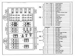 36 fresh 1988 jeep wrangler fuse box diagram amandangohoreavey 1995 Jeep Cherokee Fuse Box Diagram 1988 jeep wrangler fuse box diagram beautiful 33 inspirational 1995 vw jetta fuse box diagram of