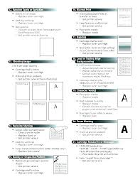 Color Print Page Color Print Page Print Color Test Page Hp Printer