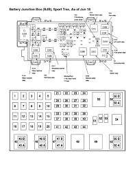 2001 ford sport trac fuse diagram wiring diagrams value 2004 sport trac fuse box wiring diagram host 01 ford sport trac fuse diagram 2001 ford sport trac fuse diagram