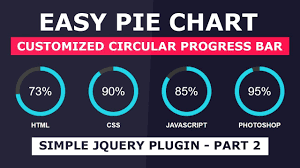 Pie Chart Css Animation Customized Animated Circular Progress Bar Part 2 Easy Pie Chart Js Simple Jquery Plugin Tutorial