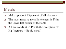 Unit 4: Periodic Table. Classifying the Elements  Demitri ...