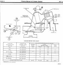 How to Fix a Car Heater in Under 30 Minutes likewise SOLVED  Diagram of fuse box 2000 ford taurus inside car   Fixya in addition Assembly Auto Parts   Ford Taurus moreover Ford Taunus Questions   Do you have a diagram of the heating further T Fitting on Heater Hose   IH8MUD Forum in addition Borrowed Time on Heater hoses    Taurus Car Club of America   Ford besides  in addition How To Install Replace Anti Freeze Coolant Overflow Recovery in addition 2002 ford taurus  AC or heater does not change vent temperature as well SOLVED  1998 Ford Taurus   thermostat   easy change    Fixya in addition How To Install Replace Heater Hose Assembly Tube Ford Taurus. on 2000 ford taurus heater diagram