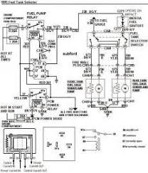 similiar 1995 ford f 150 fuel pump fuse keywords 1995 ford f 150 fuel pump wiring diagram