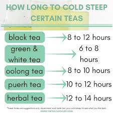 Tea Steeping Chart How To Cold Steep Tea And Why The Cup Of Life
