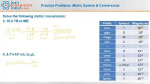 Chemistry Practice Problems Metric System Conversions