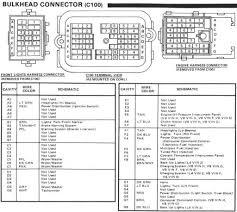 1985 camaro wiring diagram bulkhead 1985 auto wiring diagram bulkhead connector repin third generation f body message boards on 1985 camaro wiring diagram bulkhead