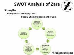 zara case study zara case study analysis zara case study swot a case study zara swot pestel analysis