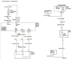 where can i a wiring diagram for an duramax ecm full size image
