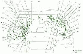 1997 suzuki sidekick 4x4 fuse box diagram circuit wiring diagrams 1998 Suzuki Sidekick Tops at 1998 Suzuki Sidekick Engine Comp Fuse Box