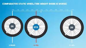 Mountain Bike Weight Comparison Chart 27 5 Technology Giant Bicycles International