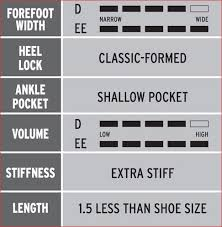 Bauer Supreme Size Chart 35 Specific Ccm Skate Size Chart Width
