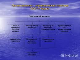 Презентация на тему Дипломная работа Повышение эффективности  4 Организационно управленческая