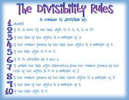 Divisibility Rules Chart This Free Colorful Chart Lists All Of The Divisibility Rules