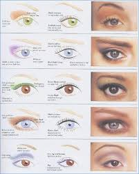 makeup for diffe eye shapes younique uplift empower eye makeup for diffe eye shapes