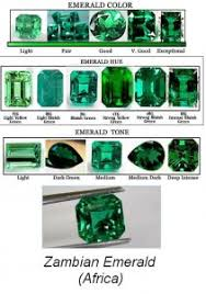 Emerald Gem Color Chart Information About African Emeralds Pricescope Forum